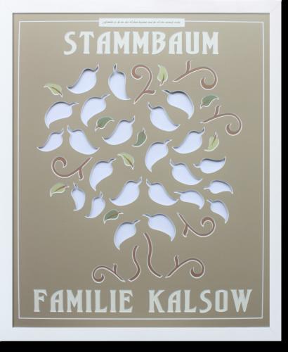 Stammbaum Hochformat (2)
